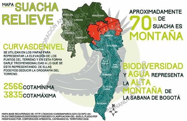 Acercamiento preliminar a los contextos geográfico y ecológico del municipio de Suacha parte II