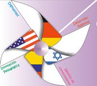 I Congreso Internacional   «Innovación Pedagógica, Digitalidad y Desarrollo Regional»