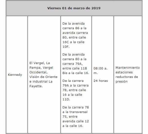 Los aportes de Soacha en el I Concurso Nacional de Bandas de marcha 'Antonia Santos'