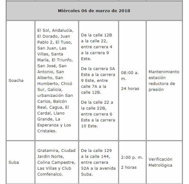 Comenzó XIII Festival de la Mora en Mesitas
