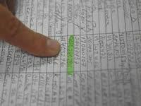 Faltan 400 mil firmas para revocar  al Congreso de la República