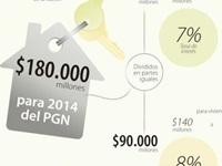 Nuevos subsidios para compra de vivienda