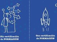 Jueves de Certificatón en el SENA de Soacha