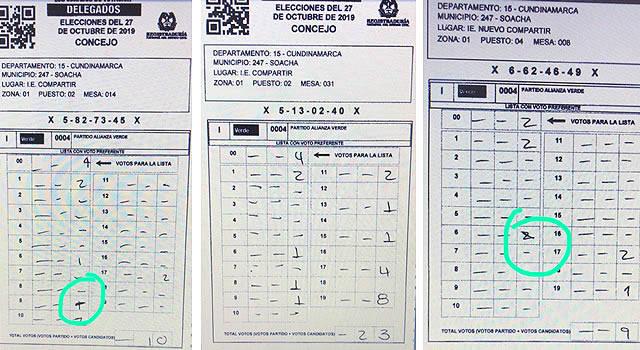 Tensión en Soacha por irregularidades en el escrutinio electoral
