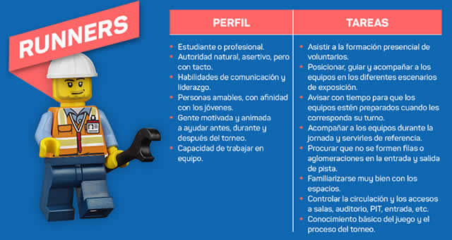STEM MD Robotics busca voluntarios en Soacha