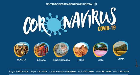RAPE presenta su nuevo centro de información virtual Covid-19
