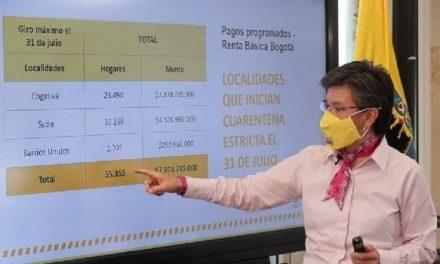 $550.000 millones se han girado en programa 'renta básica' de Bogotá